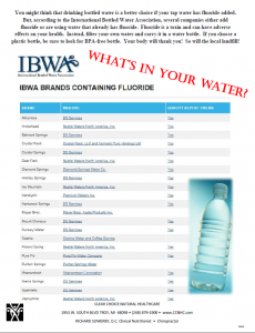 Whats in your water image